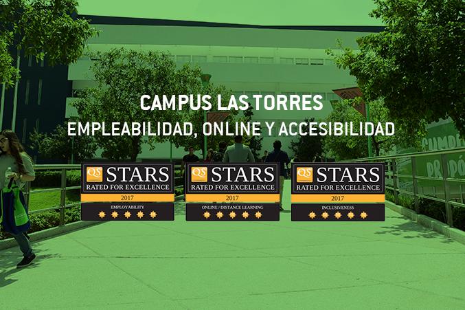 QS Intelligence Unit otorgó 5 estrellas a Campus Las Torres
